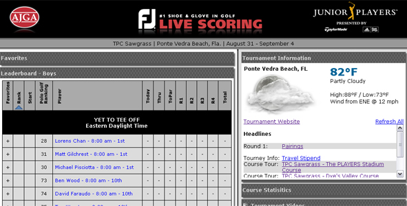 Features added to FJ Live Scoring window